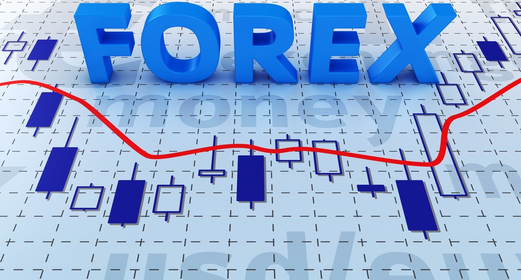 Blue word FOREX on the trading chart