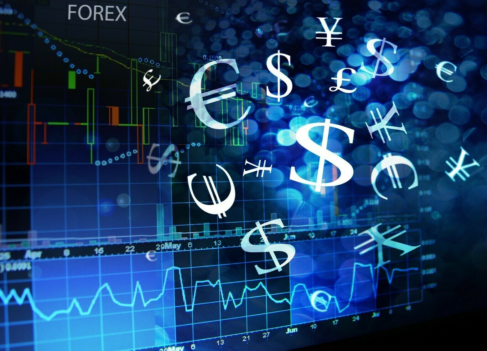 Forex and Why