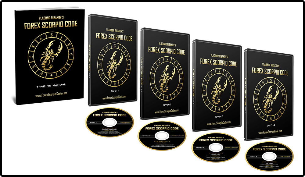 Forex Scorpio Code products
